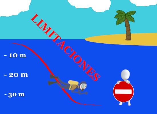 Las limitaciones del buceo a profundidad.