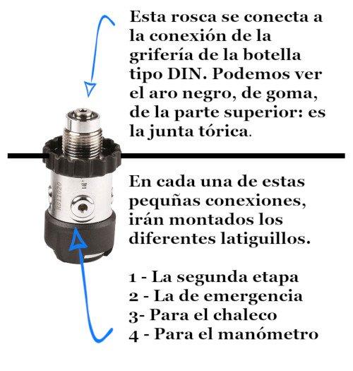Primera etapa regulador tipo DIN